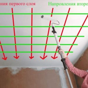 Покраска потолка водоэмульсионкой