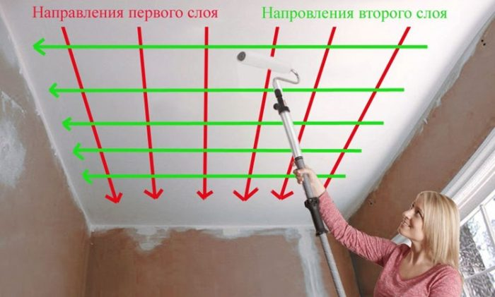 """Картинки по запросу Красим потолок """"водоэмульсионкой"""
