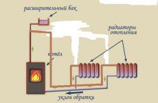 Будет ли работать система отопления в частном доме?