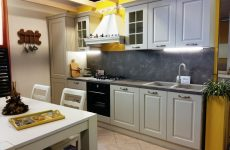 Форма, цвет и фактура кухонных фасадов