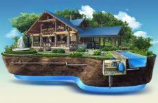 Автономные канализации от компании «Топаз сервис»
