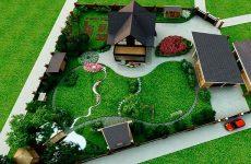 Планировка садового участка